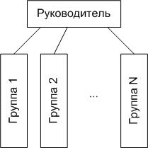 Текст научного стиля на белорусском языке - e5b